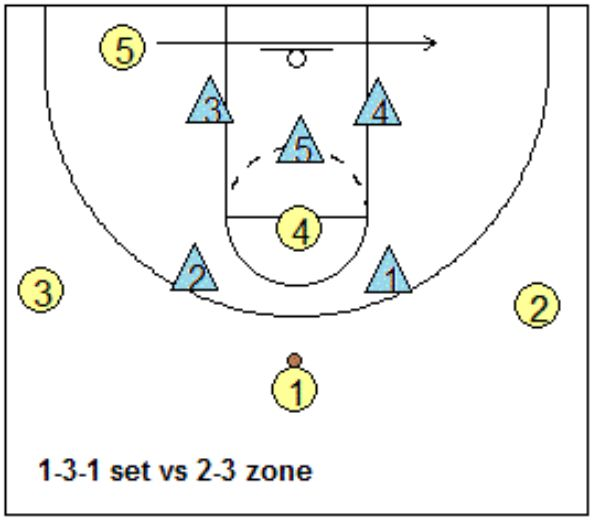 2 3 zone defense join - 600×527