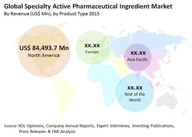 Global pharma industry analysis   Homework Academic Writing