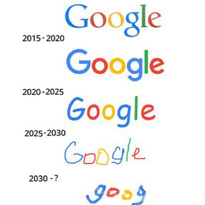 the future logos of google