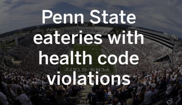 Penn State eateries with health code violations