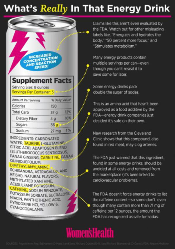 What Happens To Your Body When You Drink Energy Drinks