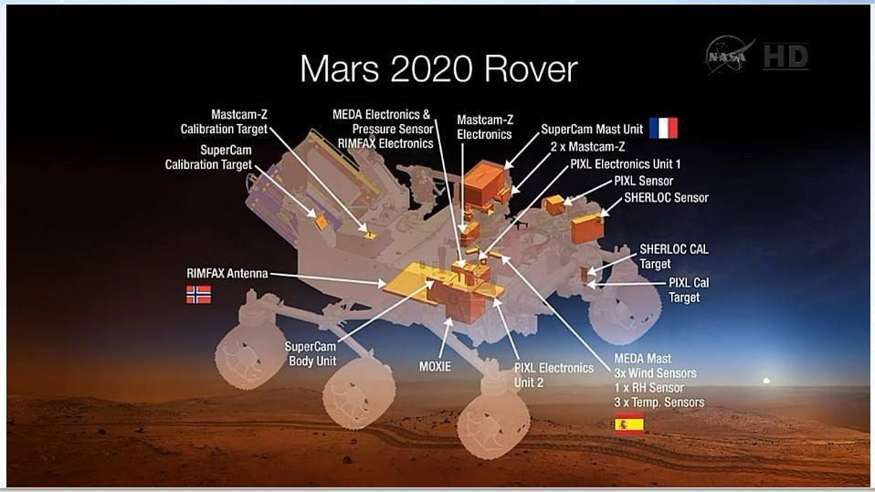 Update on NASA Mars Rover Plans