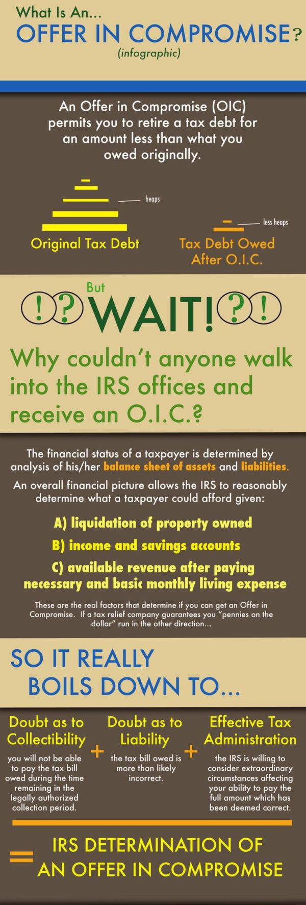 IRS Offer in Compromise - OIC Form Download