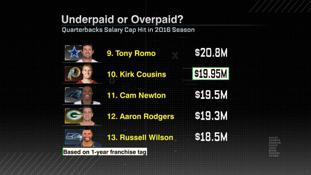 ESPN Stats & Info on Twitter