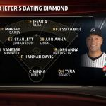 jeter dating diamond مشاهدة الفيديو new york yankees legend derek jeter and sports illustrated swimsuit model hannah davis have tied  the pair had been dating.