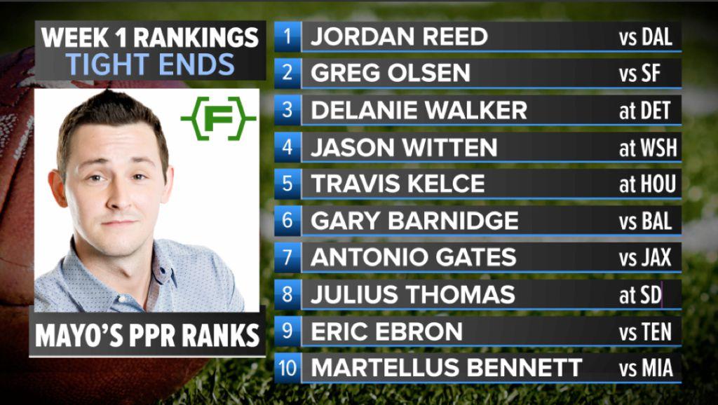 2016 Week 2 Te Rankings 2016 Week 2 Dst Rankings Sleepers