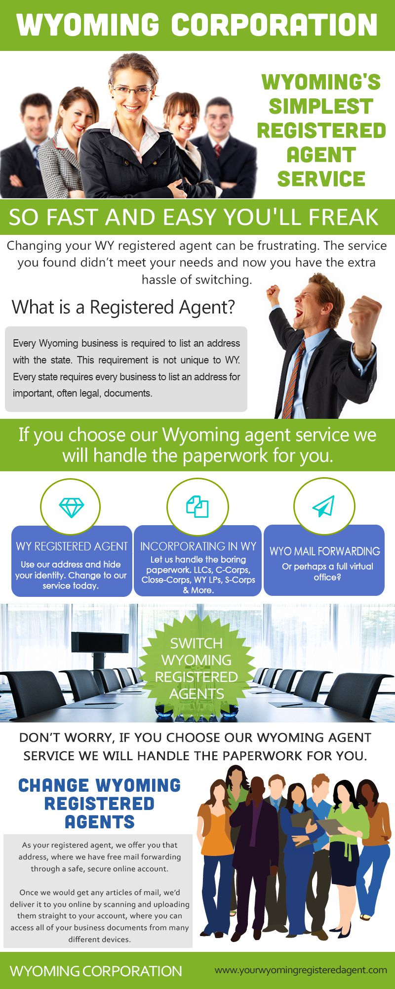 What are Wyoming Business Taxes?