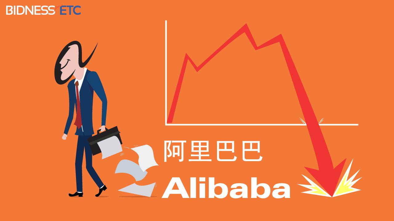 Alibaba Group Holding Ltd (BABA) Hits Rock Bottom, Time To ... Dome Of The Rock