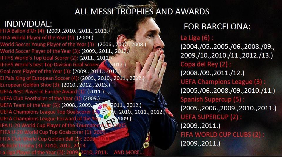 All Messi Trophies And Awards The Picture Is Almost Lionel