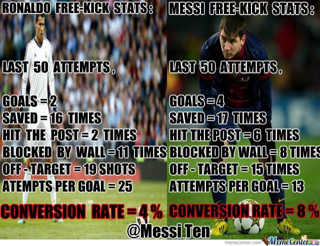 how to get better at free kicks