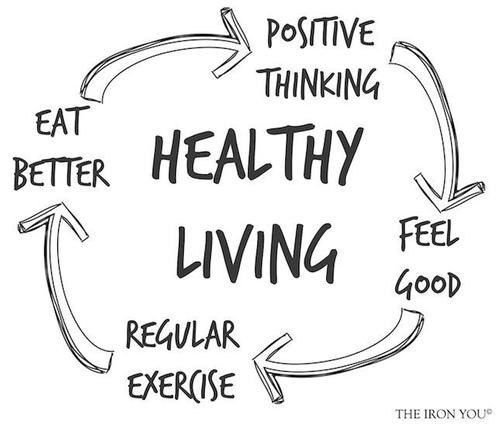 the benefits of healthy lifestyle Living a healthy lifestyle has physical and emotional rewards, and can prolong your life a healthy lifestyle includes eating a varied and nutritious diet, exercising.