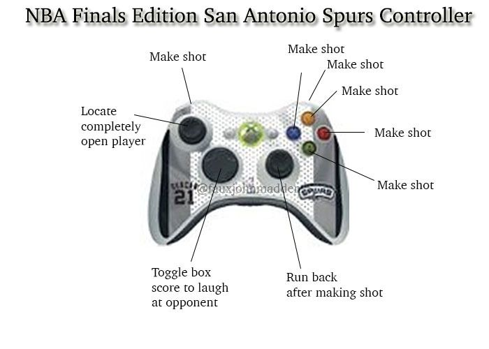 BREAKING: Special Edition Spurs NBA Finals XBox Controller released