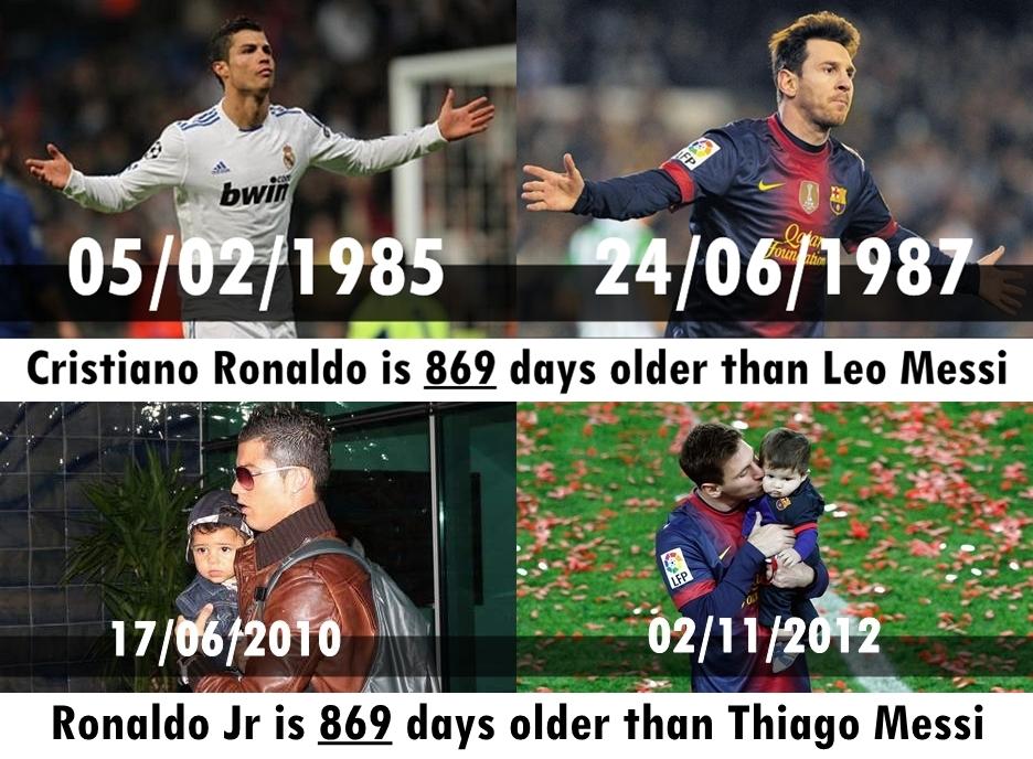 ronaldo jr and thiago messi compared