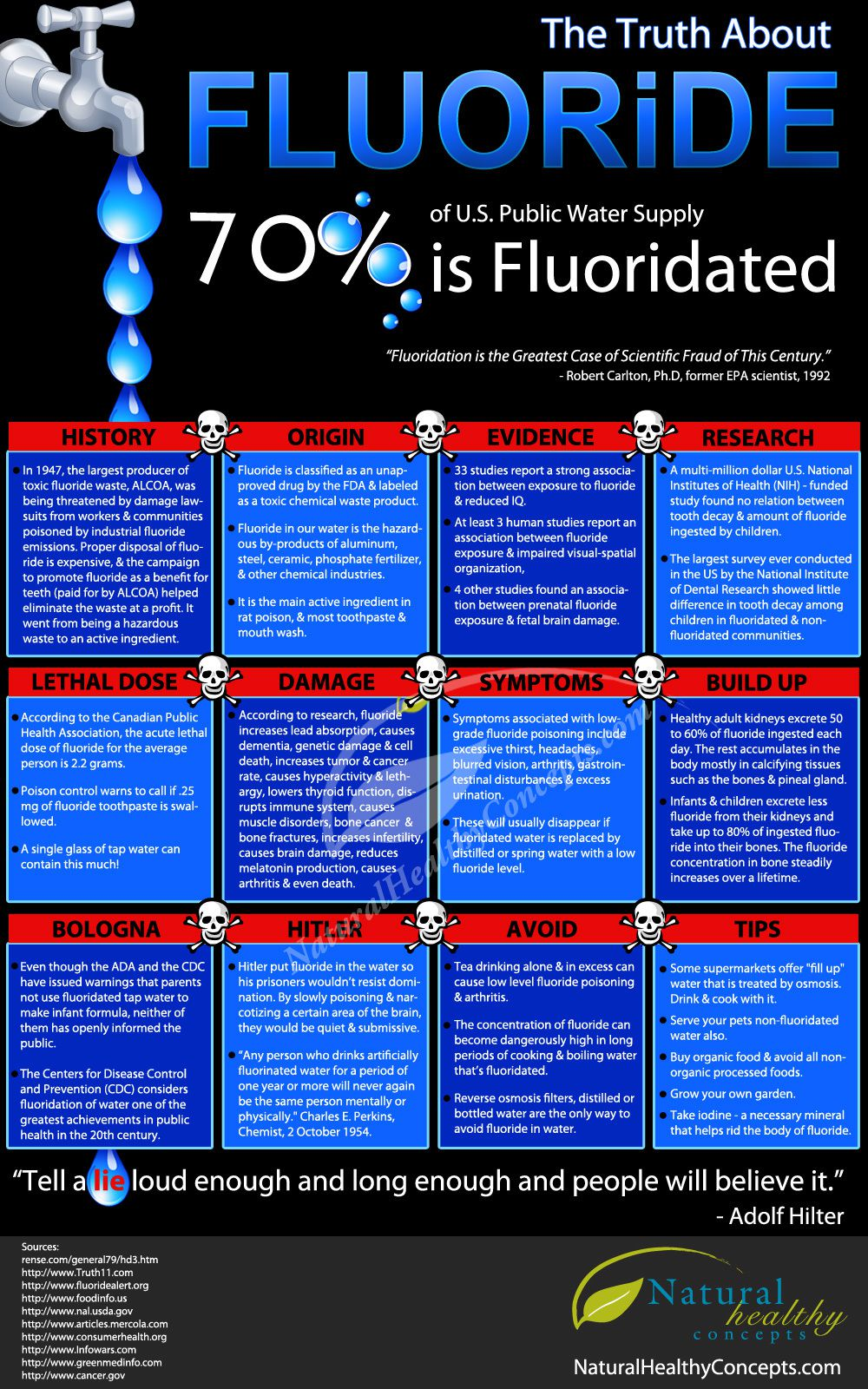 the history of fluoride in our toothpaste The idea, in a nutshell, is that governments put fluoride in our water supply in order to negatively affect huge populations, for their own financial gains.