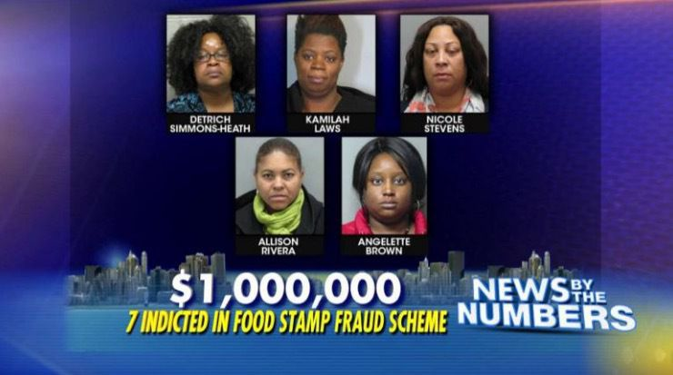 Image result for TAXPAYERS: SHOULD THESE WELFARE BRATS GO TO PRISON FOR FOOD STAMP FRAUD?