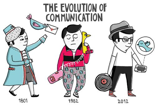 the evolution of technlogy and mass media The evolution of mass media cyber-bullying october 17, 2010 by mytalkfest traditionally, the term mass media in mass communication was associated with things like television, radio, or newspapers.