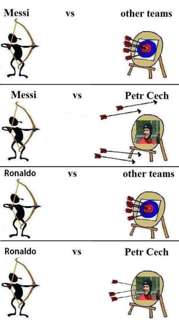 MESSI AND RONALDO VS CECH