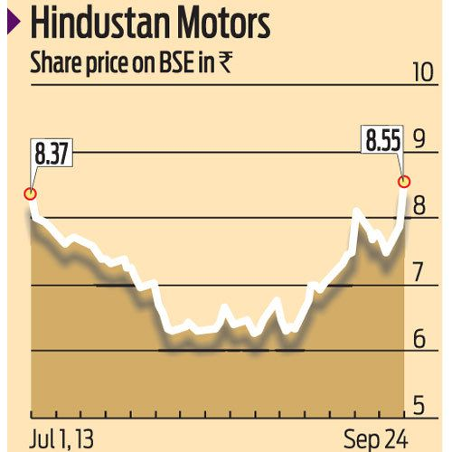 Hind Motors to rope in investor to revive Ambassador car | Latest News & Updates at ...