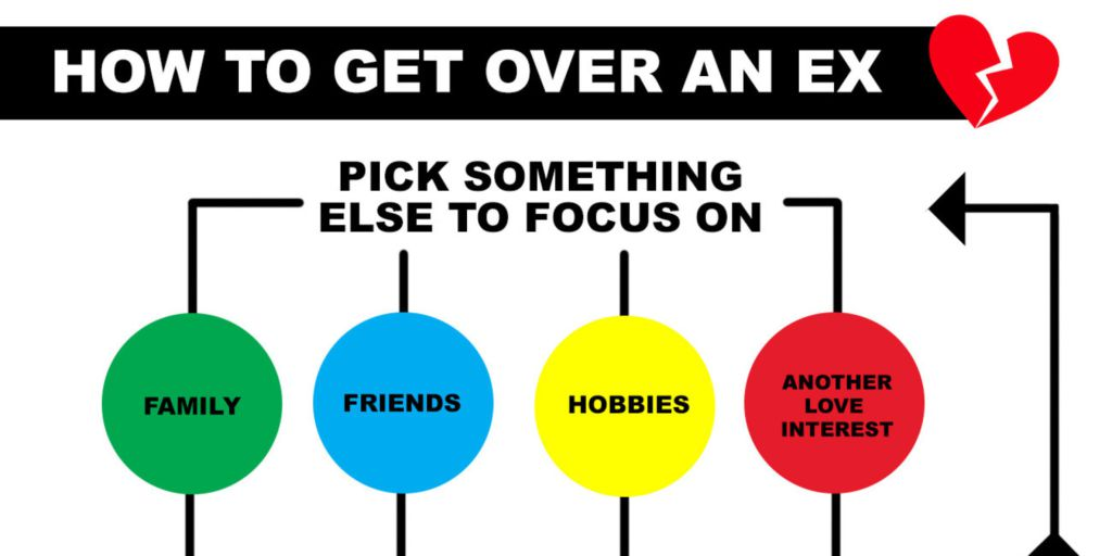 tricks to getting over your ex