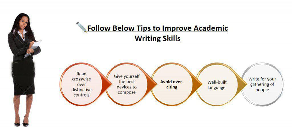 websites to help improve writing skills If you've been told time and time again that you express great ideas in your essay writing but your writing needs polishing, you aren't alone the following tips will help improve your writing skills and turn you into a great writer avoid repetition: it's an essay killer.
