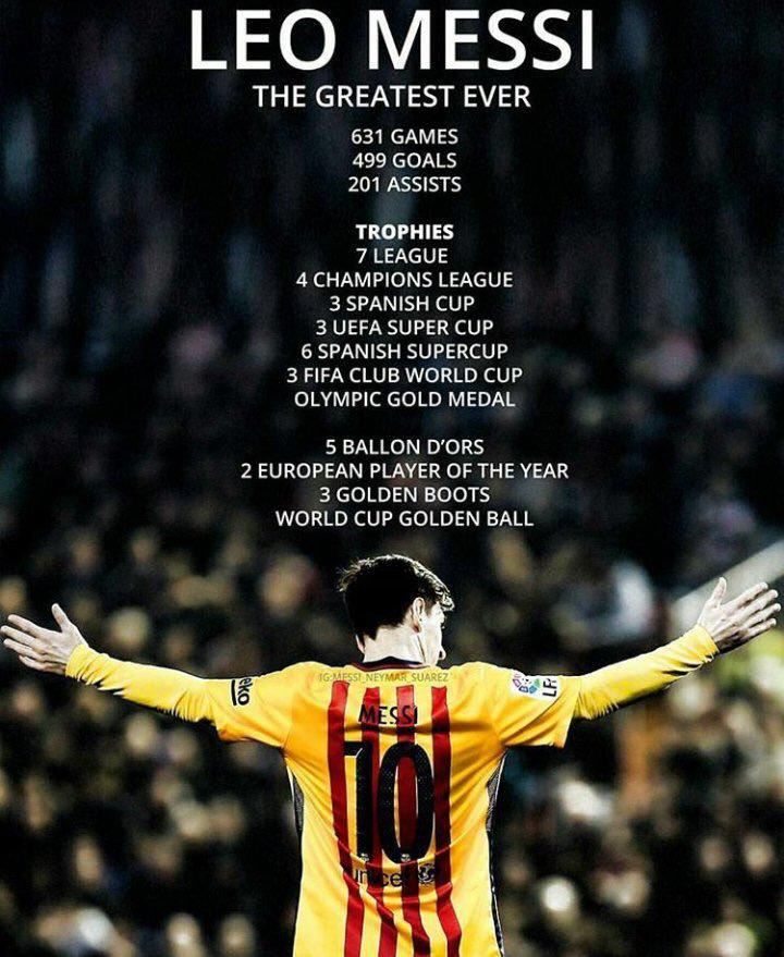 Image Result For Messi F C
