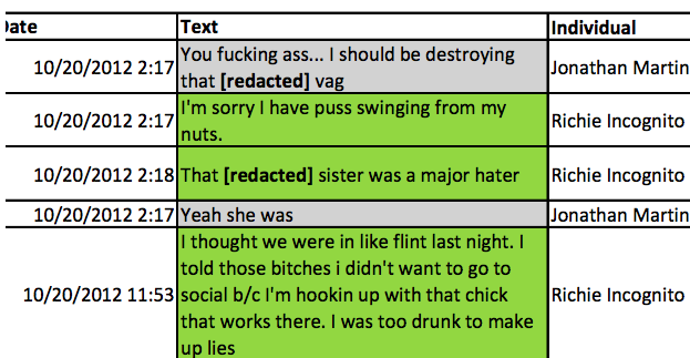 Read Over 1,000 Text Messages Between Richie Incognito and ...
