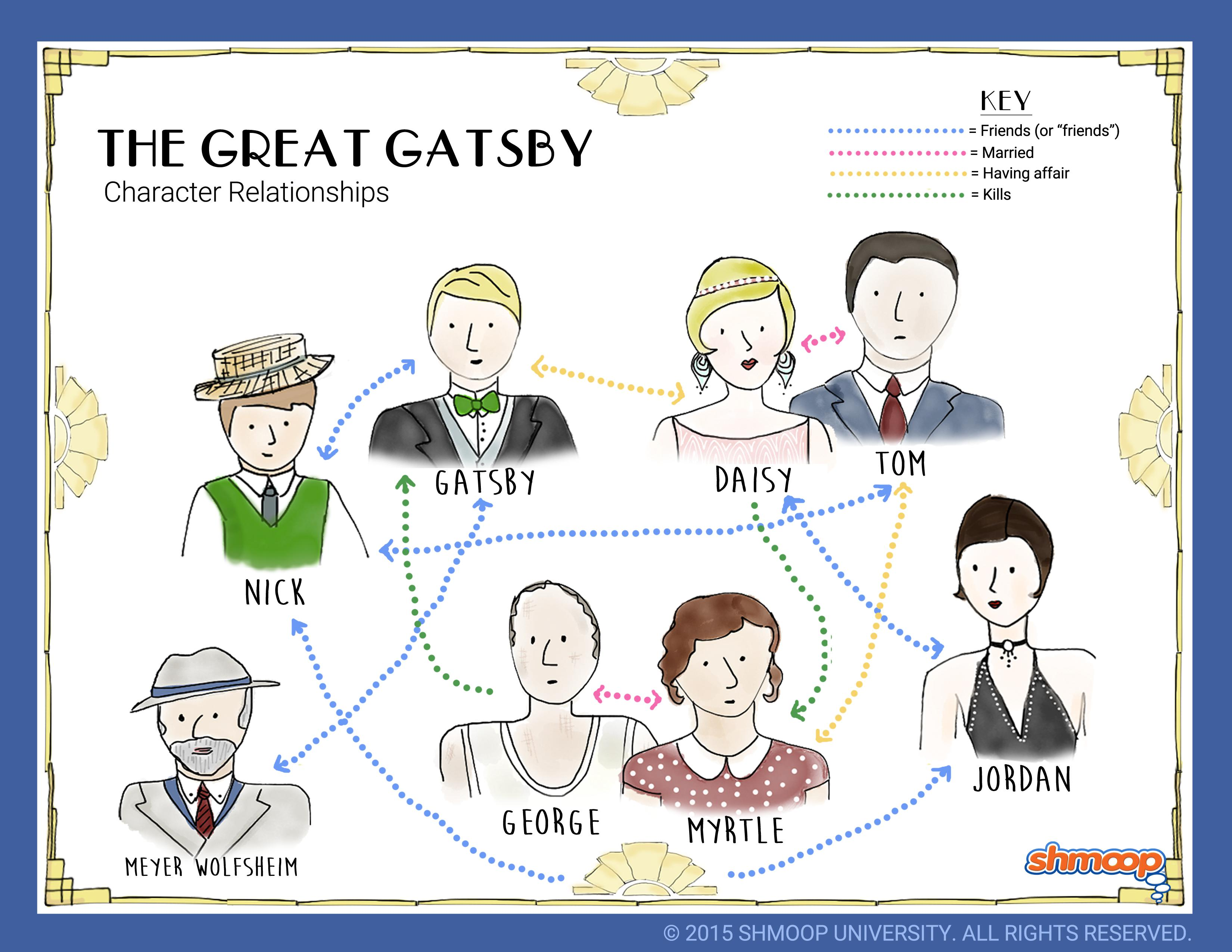 answers about the great gatsby by f The great gatsby is a 1925 novel written by american author f scott fitzgerald that follows a cast of characters living in the fictional towns of west egg and east egg on prosperous long island in the.