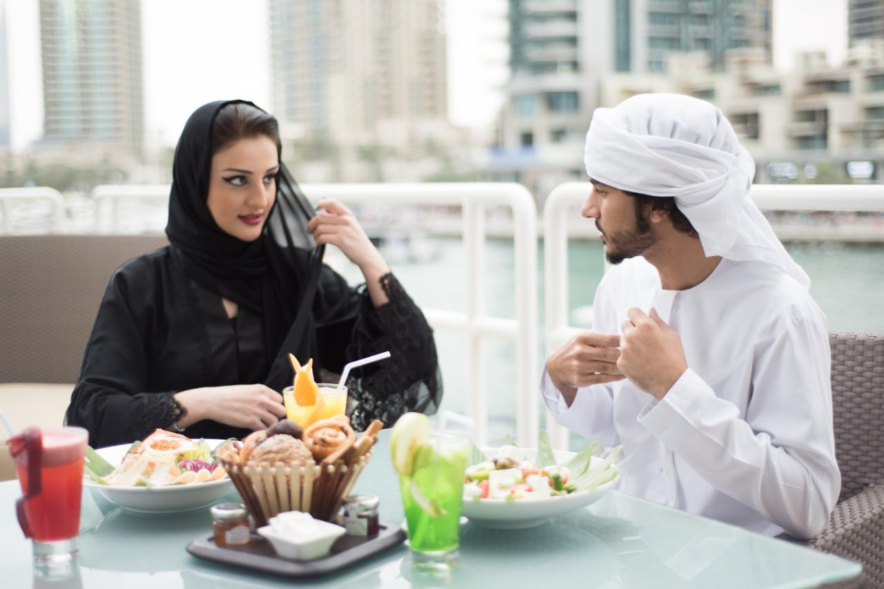 an assessment of the status of working women in dubai uae Visas & permits before leaving to come to dubai, make sure you understand your legal situation depending on your nationality, you might need a visa, residence permit and/or work permit.