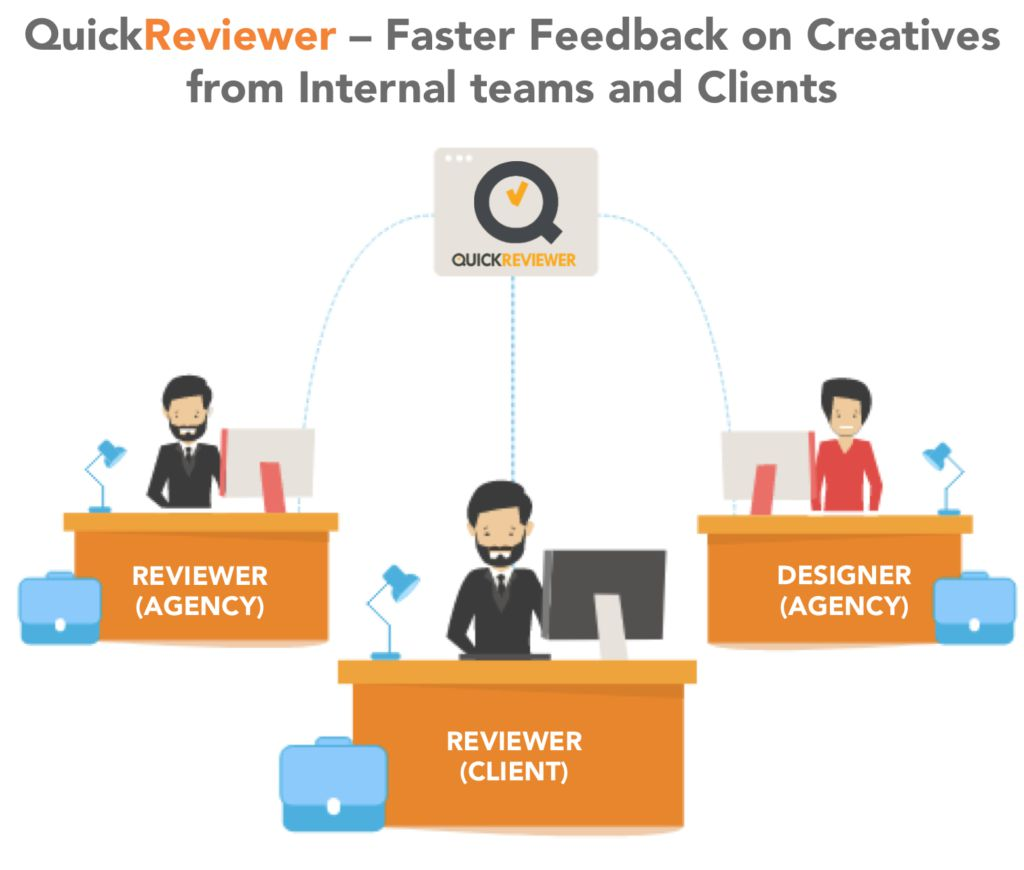 how to get feedback from clients