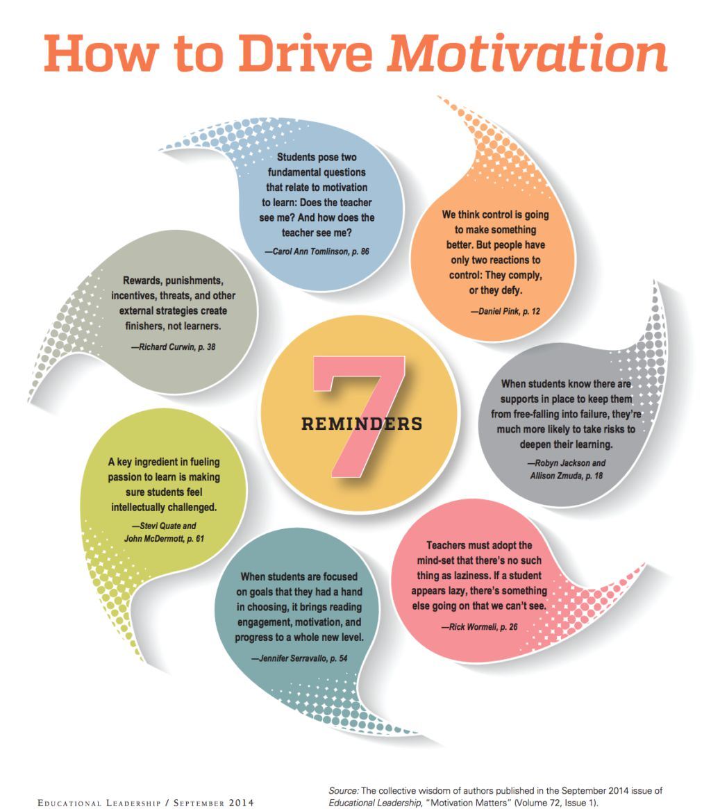 motivation and daniel h pink Drive: the surprising truth about what motivates us audiobook written by daniel h pink narrated by daniel h pink get instant access to all your favorite books no monthly commitment.