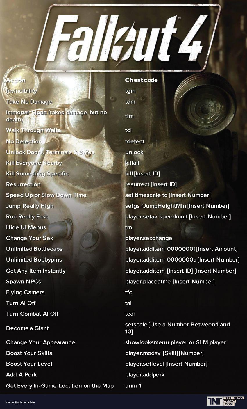<b>Fallout 4 PC Cheats</b>; God Mode, No Damage, Money, Boost Skill And More!