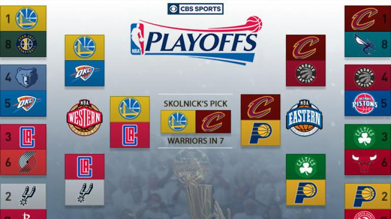 nba playoff results nfl futures odds